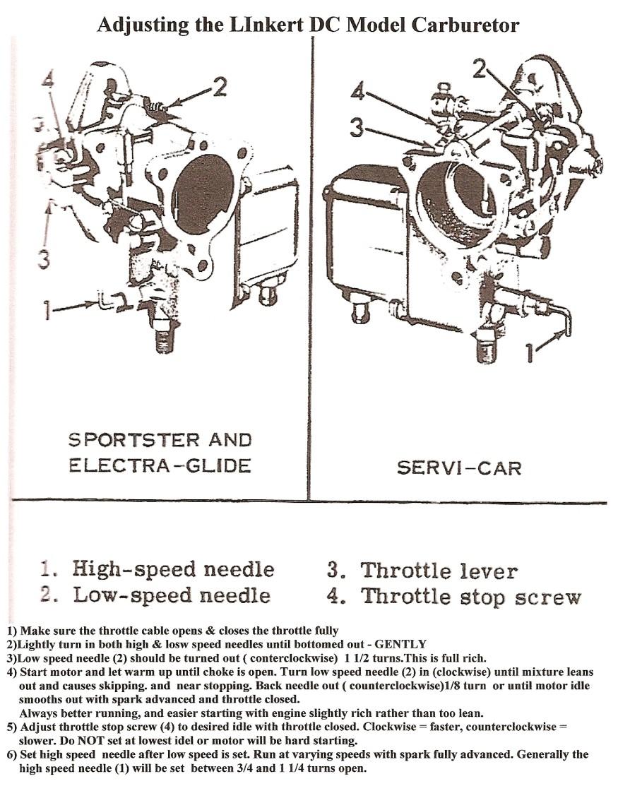 Dcadjustment on Harley Davidson Carburetor Diagram