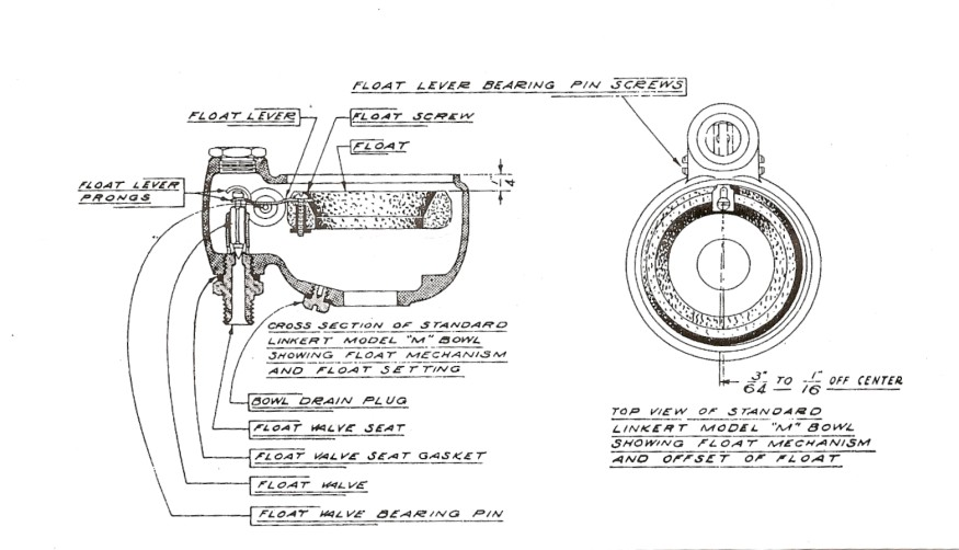suzuki savage 650 engine diagram get free image about wiring diagram
