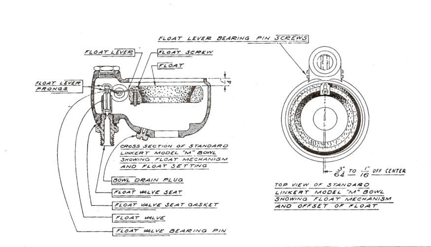 Floatadjustment on Harley Carburetor Diagram